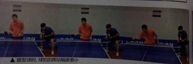 乒乓球技术:右手握拍选手的接发球技术---撇