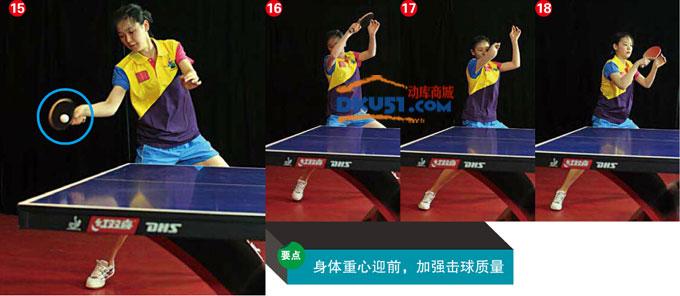 乒乓球发球技术:正反手发球抢攻及前三板战术
